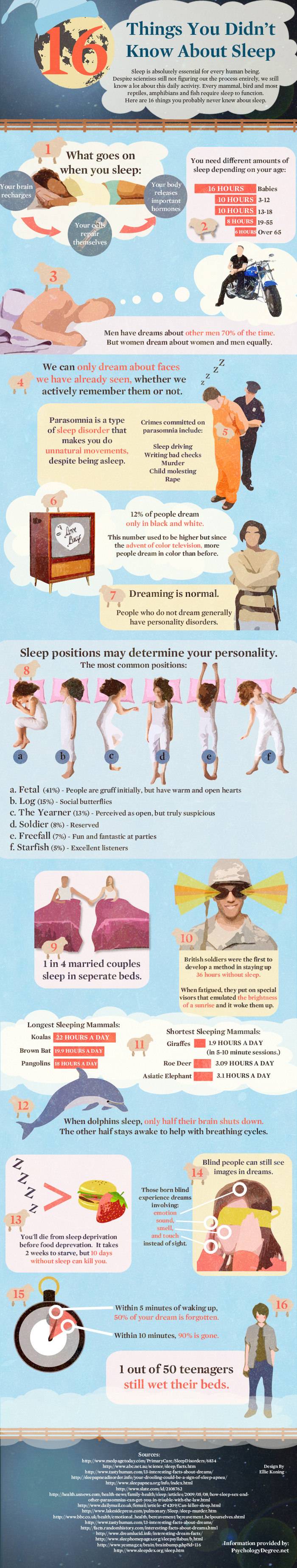 16 Things You Didn&#8217;t Know About Sleep